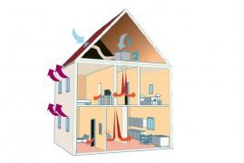 Préférer la VPH (ventilation positive) à la VMC pour un air sain dans la maison