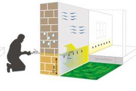 L'assèchement des murs par injection de résine